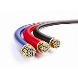 Underwater Cables
